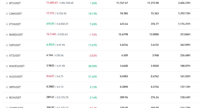 Screenshot_2020-08-14-Bitcoin-Borsası-Kriptopara-Borsası-Binance ETHEREUM TEKRARDAN 400$ BARAJINI AŞTI !!!